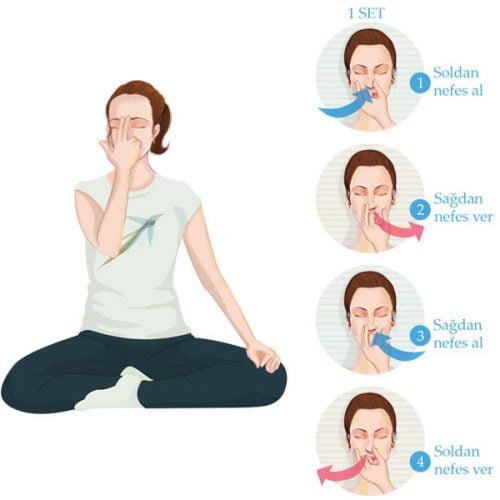 Sağlığın anahtarı nefes